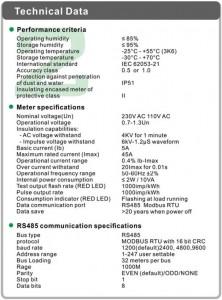 SDM120C_CARATTERISTICHE
